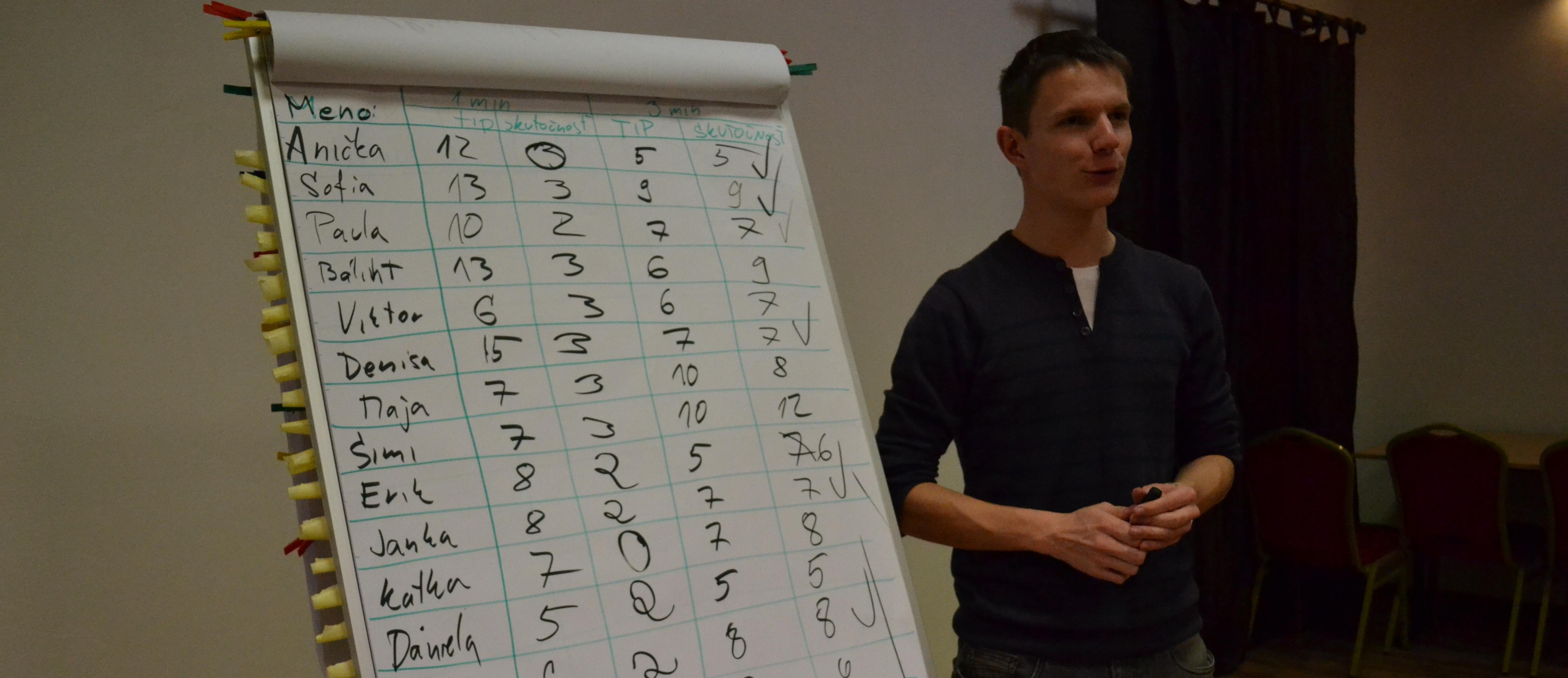 Ako pomáha na meetingoch a školeniach flipchart?