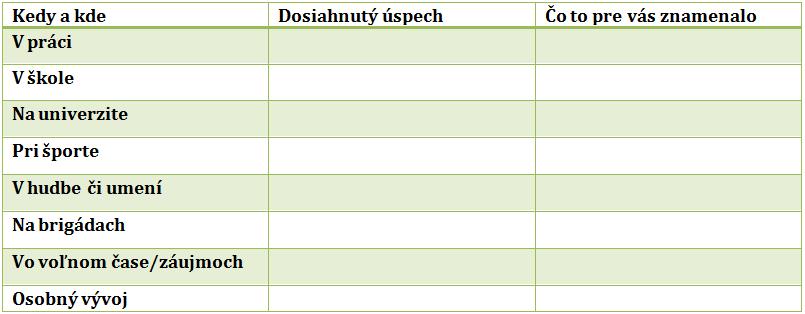 tabulka pracovny pohovor 2